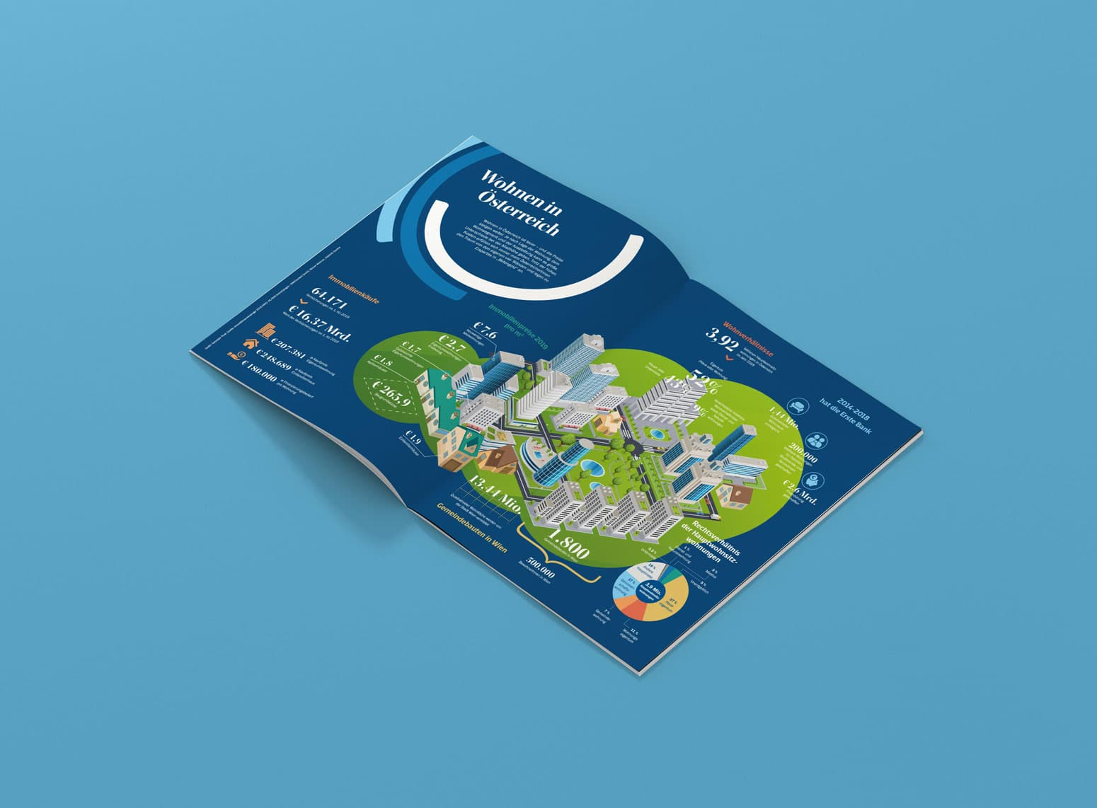 Sparkasse Infografik Wohnen Magazin